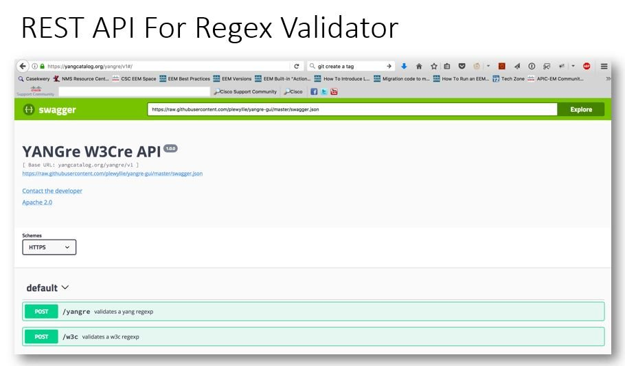 REST API for Regex Validator